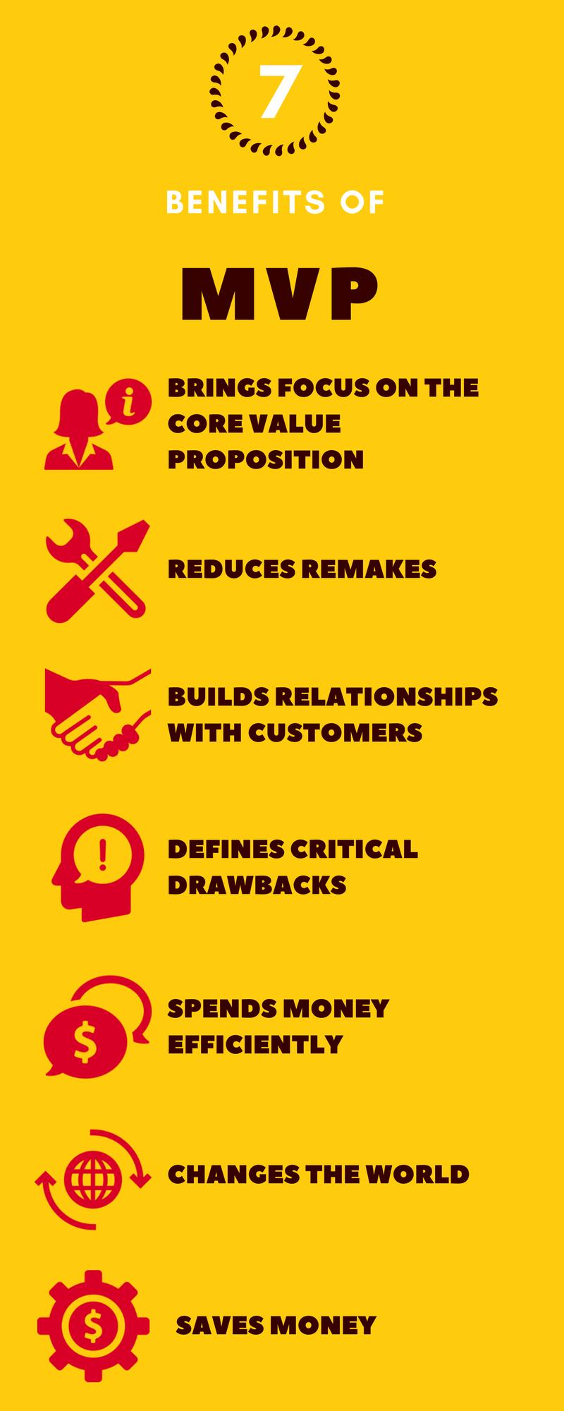 mvp_benefits - Blog S-pro