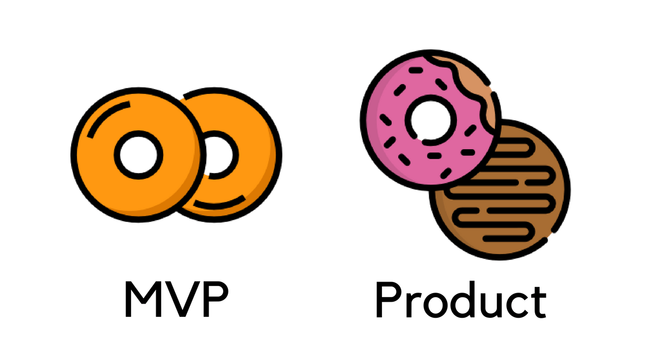 MVP - Blog S-pro