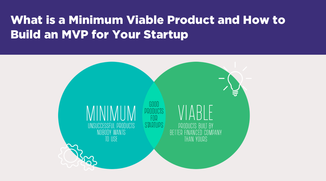 What is a Minimum Viable Product and How to Build an MVP for Your Startup