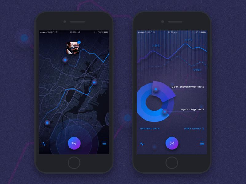 App design - Blog S-pro