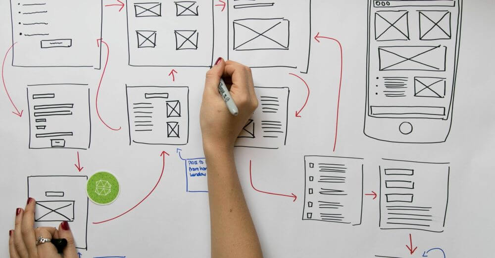 design prototyping - S-pro blog