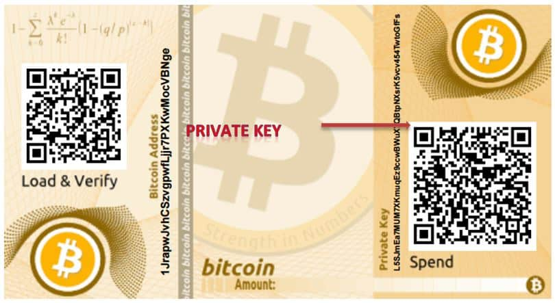 Bitcoin Paper Wallet - S-pro blog