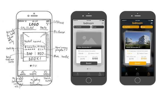 mvp mobile app - S-pro blog