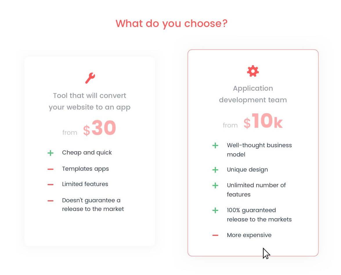 converter vs app - S-pro blog