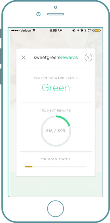 SweetgreenRewards - Blog S-Pro