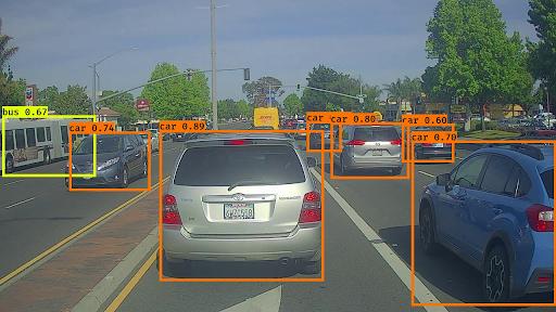 AI computer vision - Blog S-PRO